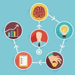 Como pasar de una gran idea a un negocio exitoso en 3 pasos